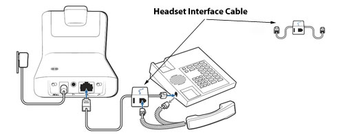 cs540 wiring headsets direct headsets direct rh headsetsdirect com plantronics headset connection diagram Xbox Headphone Jack Wiring Diagram