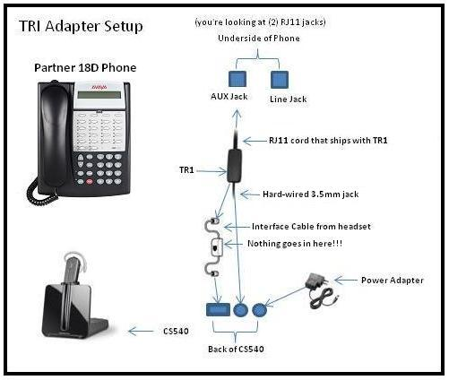 tr1 headset adapters for avaya partner phones