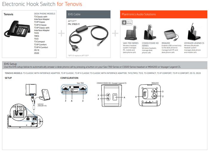 plantronics apt-31 ehs cable   headsets direct, inc.  headsets direct, inc.