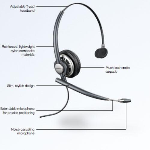 Plantronics Noise Canceling Microphone Circuit Board