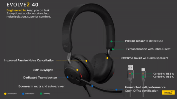 Jabra Evolve2 40 info graphic
