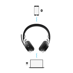Logitech Zone Wireless Headset Multiple Devices