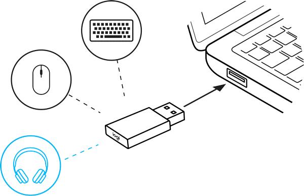 Logitech Zone Wireless Headset Unifying Adapter