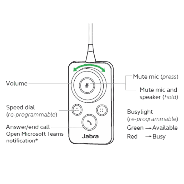 Jabra Engage Link Function Buttons